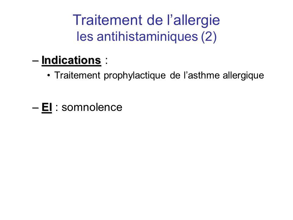 Traitement de l'allergie les antihistaminiques (2)