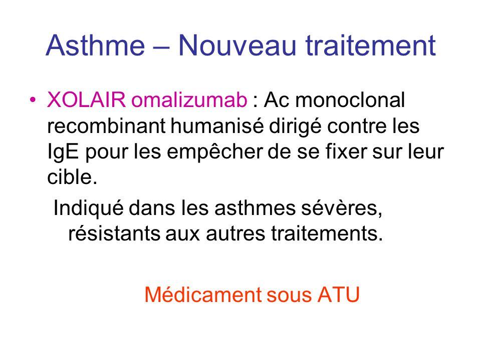 Asthme – Nouveau traitement