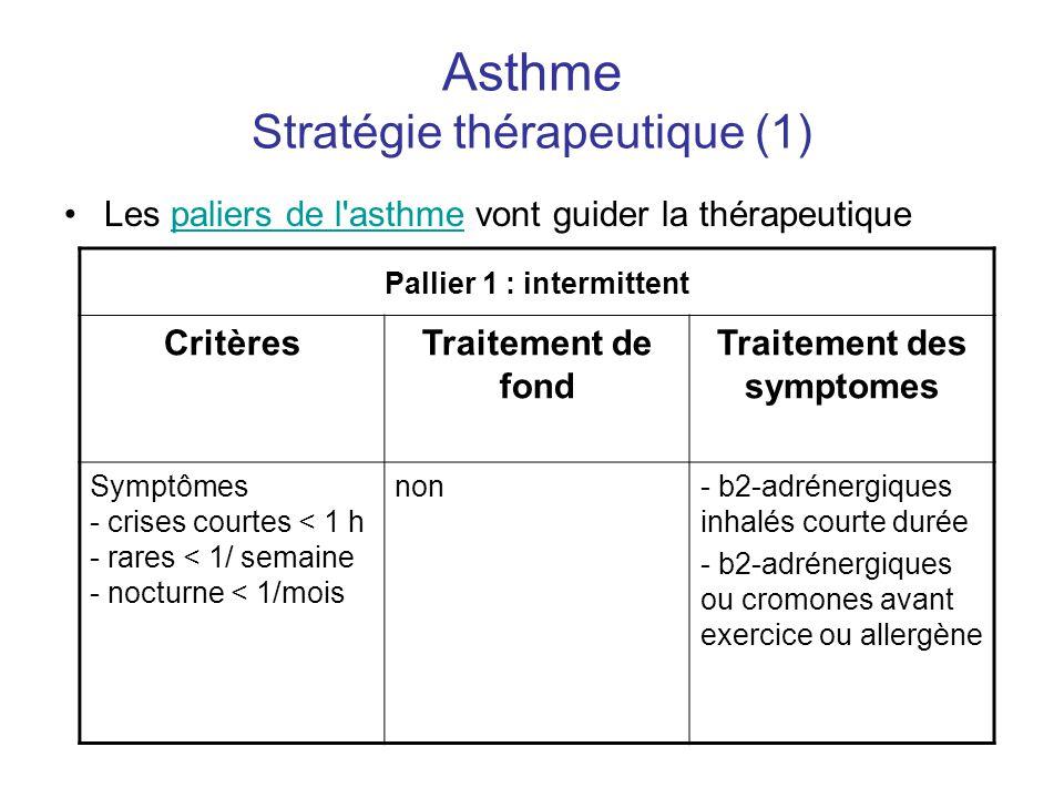 Asthme Stratégie thérapeutique (1)