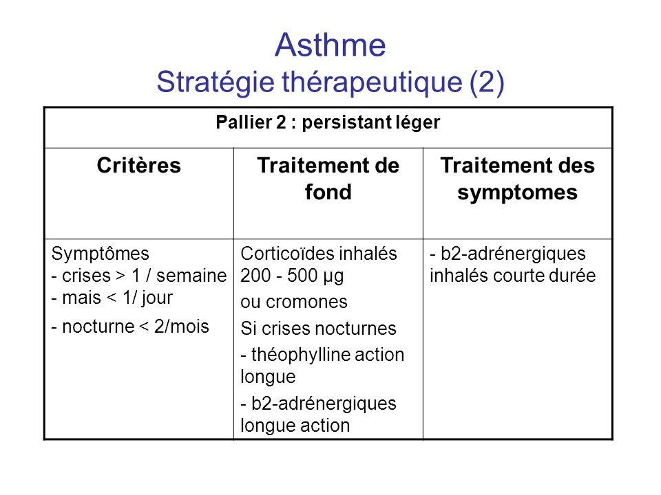 Asthme Stratégie thérapeutique (2)