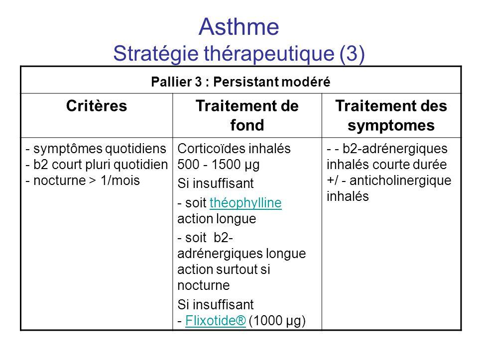 Asthme Stratégie thérapeutique (3)
