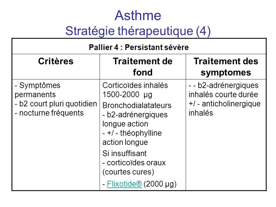 Asthme Stratégie thérapeutique (4)