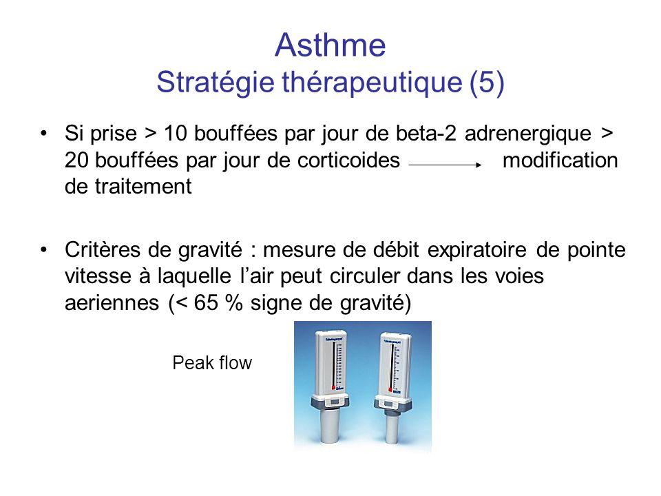 Asthme Stratégie thérapeutique (5)