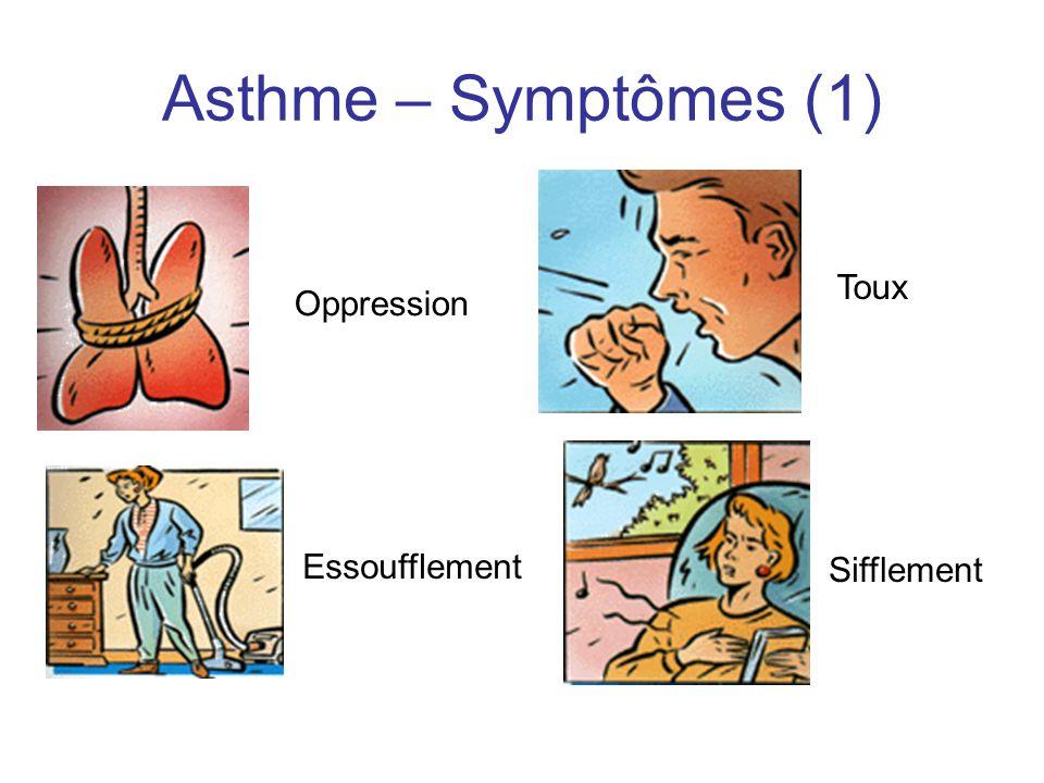 Asthme – Symptômes (1) Toux Oppression Essoufflement Sifflement