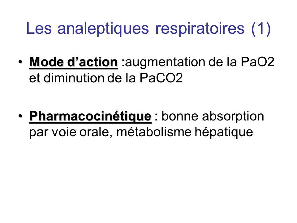 Les analeptiques respiratoires (1)