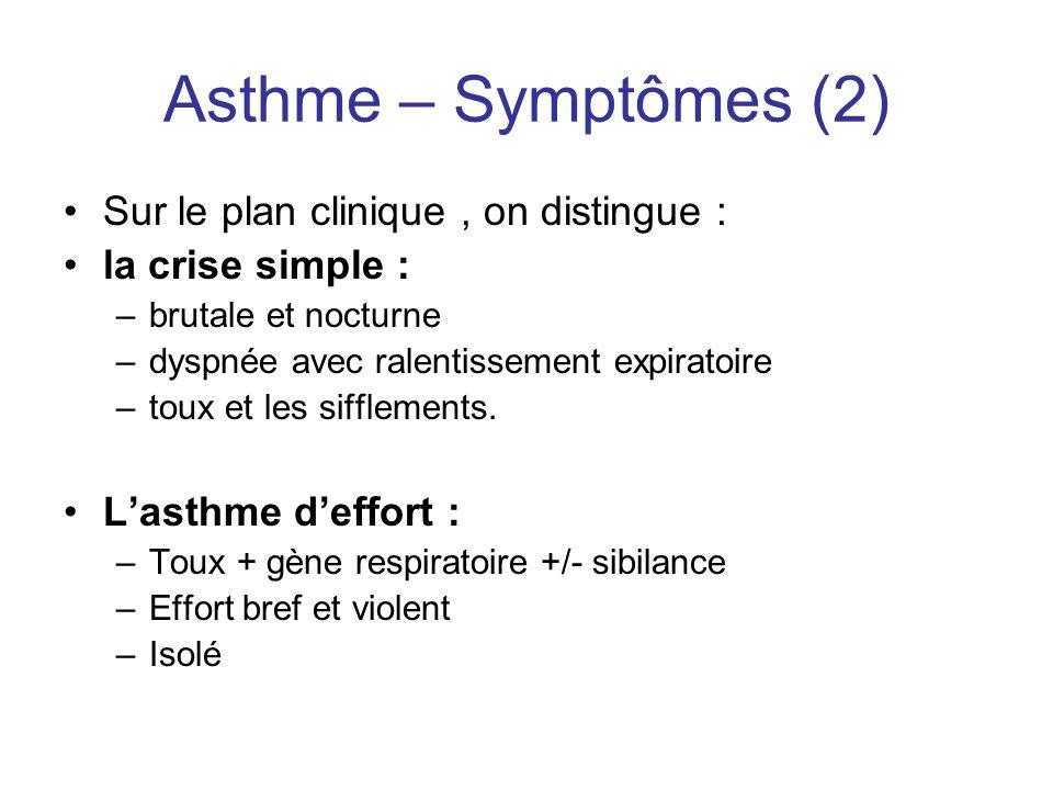 Asthme – Symptômes (2) Sur le plan clinique , on distingue :