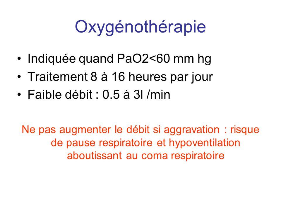 Oxygénothérapie Indiquée quand PaO2<60 mm hg