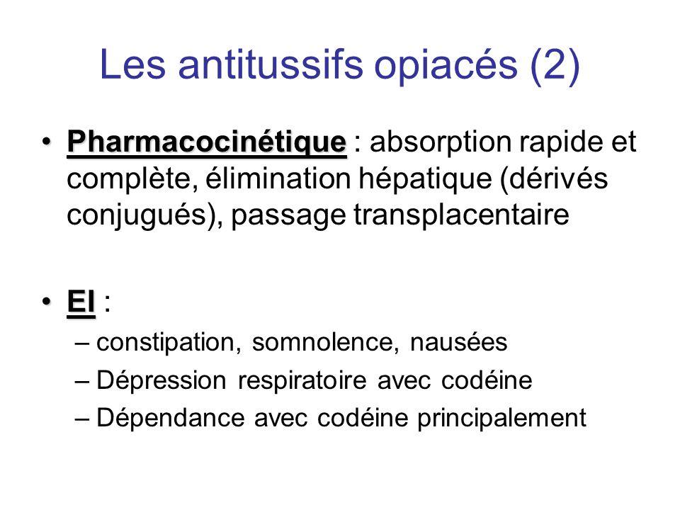 Les antitussifs opiacés (2)