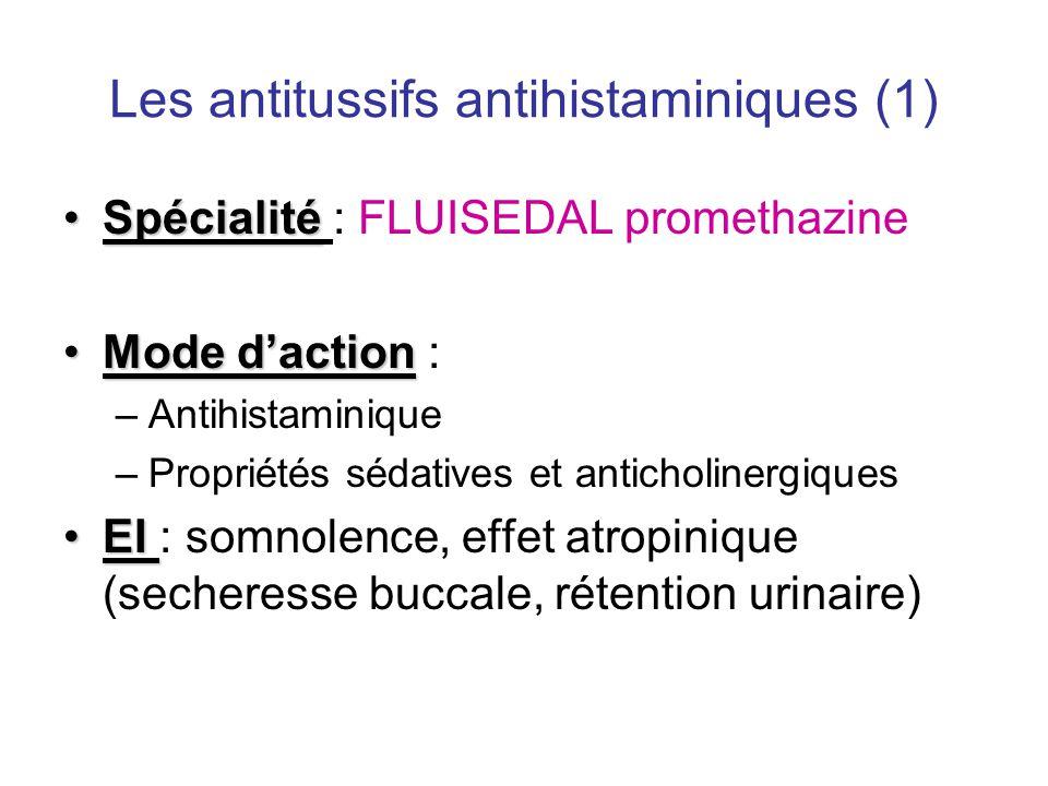 Les antitussifs antihistaminiques (1)