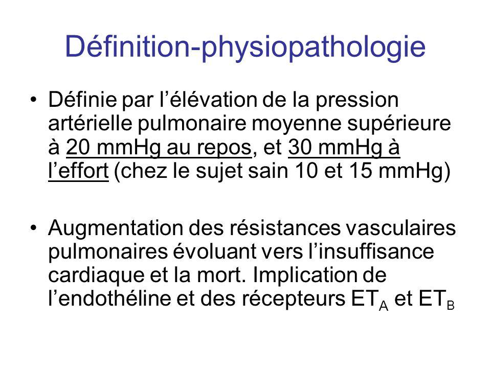 Définition-physiopathologie