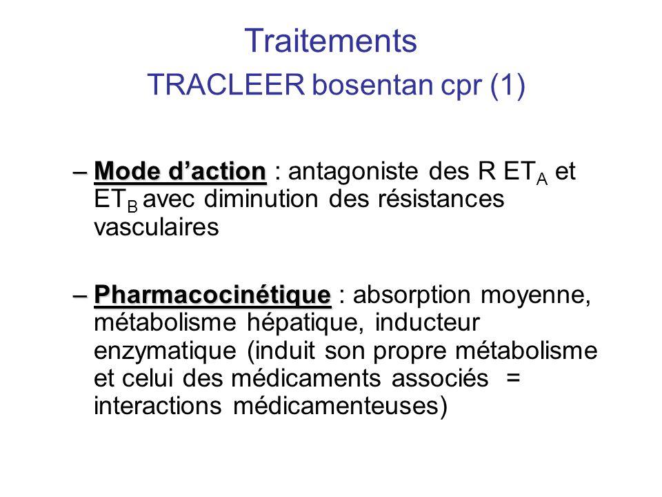 Traitements TRACLEER bosentan cpr (1)