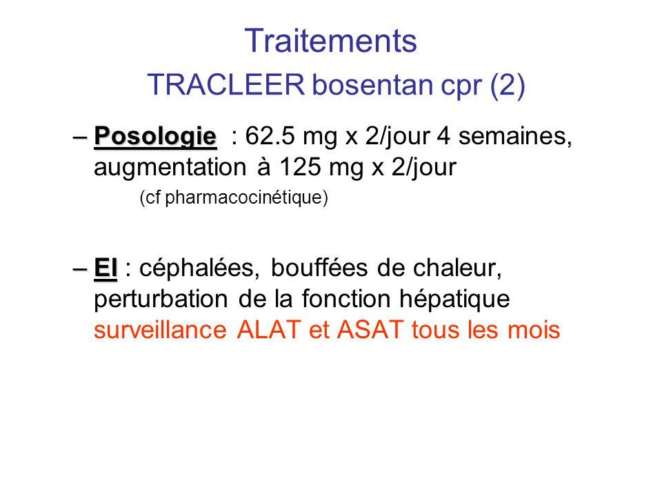 Traitements TRACLEER bosentan cpr (2)