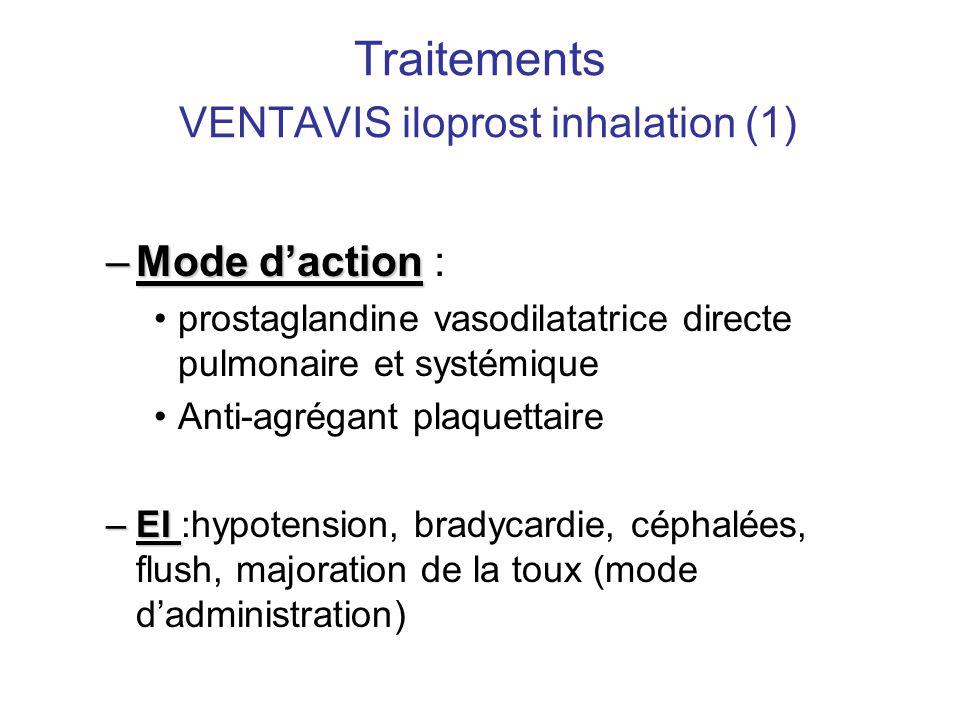 Traitements VENTAVIS iloprost inhalation (1)