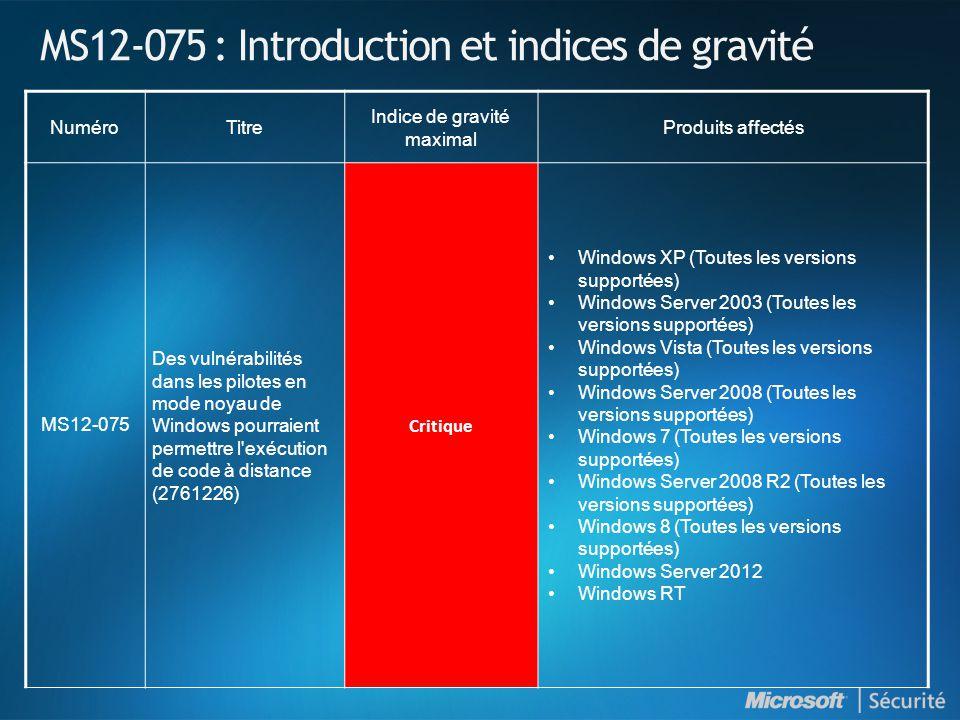 MS12-075 : Introduction et indices de gravité