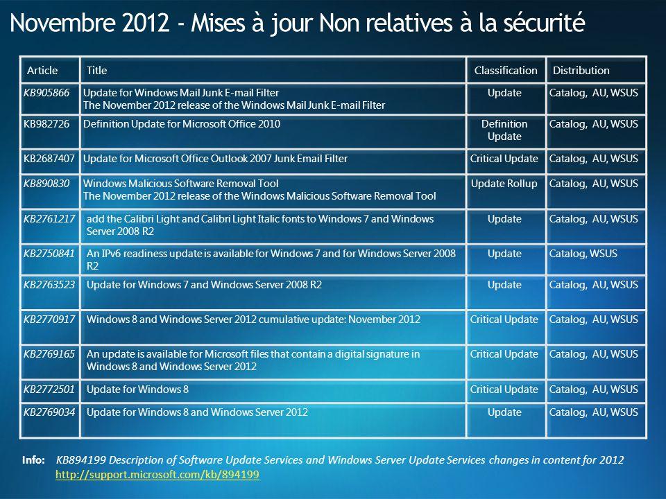 Novembre 2012 - Mises à jour Non relatives à la sécurité