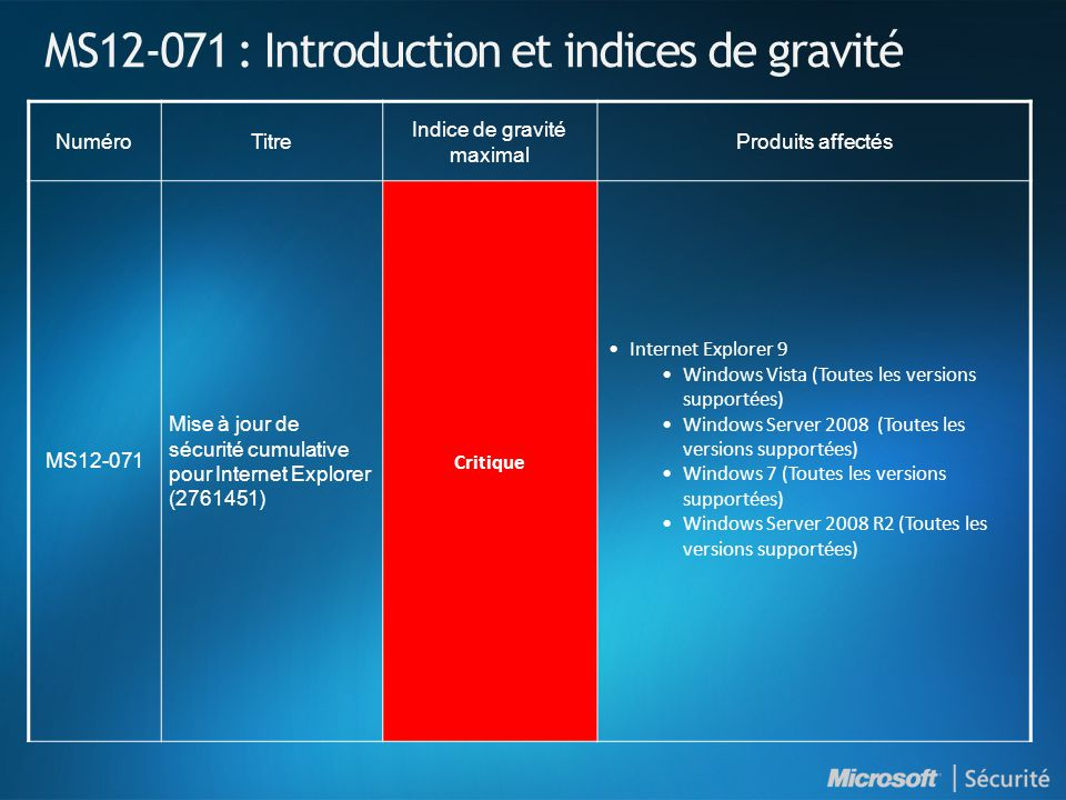 MS12-071 : Introduction et indices de gravité