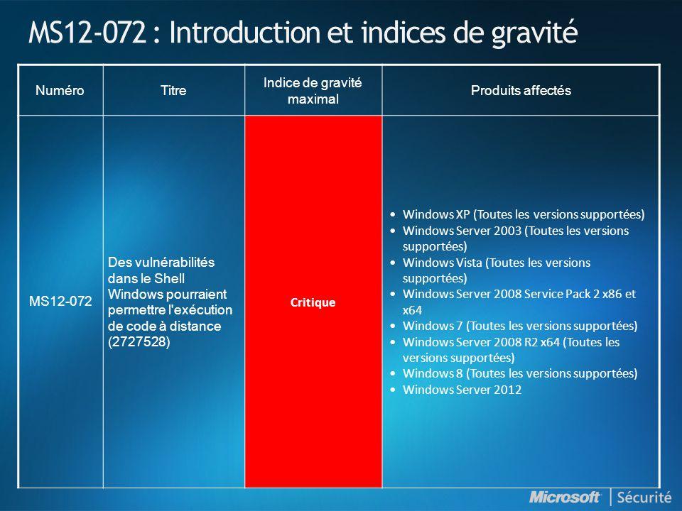 MS12-072 : Introduction et indices de gravité