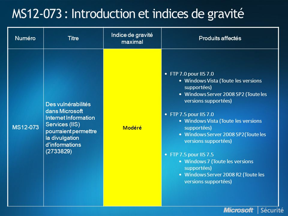 MS12-073 : Introduction et indices de gravité