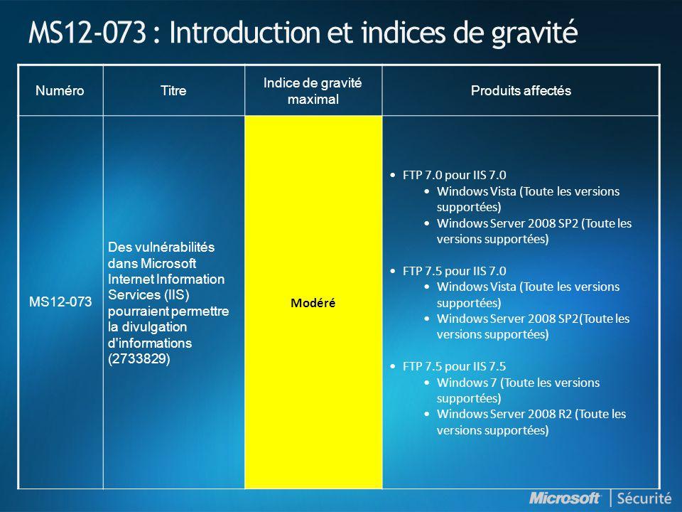 MS12-073 : Introduction et indices de gravité