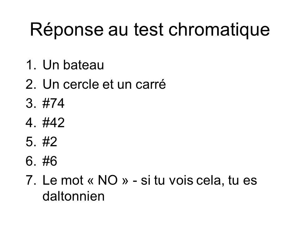 Réponse au test chromatique