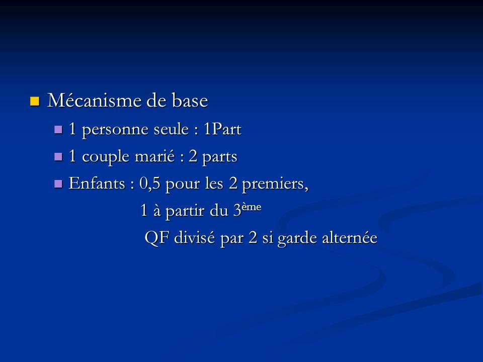 Mécanisme de base 1 personne seule : 1Part 1 couple marié : 2 parts