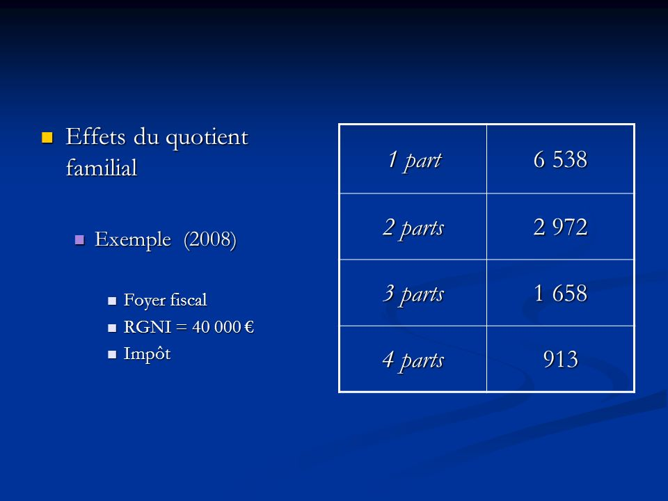 Effets du quotient familial 1 part parts parts
