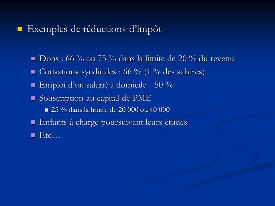 Exemples de réductions d'impôt