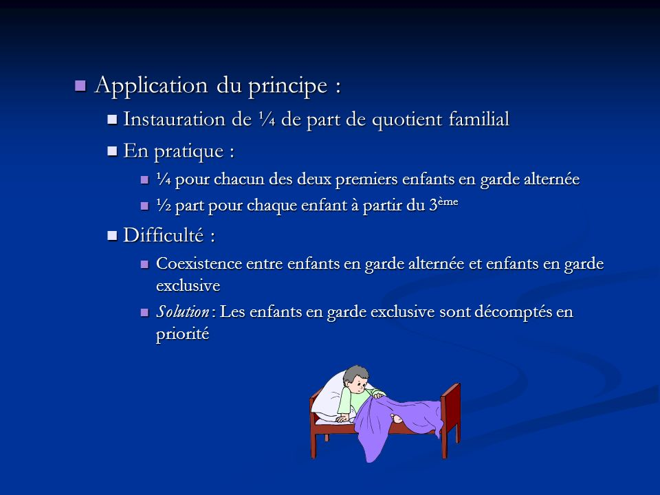 Application du principe :