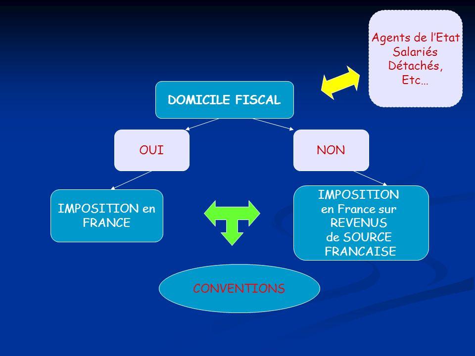 Agents de l'EtatSalariés. Détachés, Etc… DOMICILE FISCAL. OUI. NON. IMPOSITION. en France sur. REVENUS.