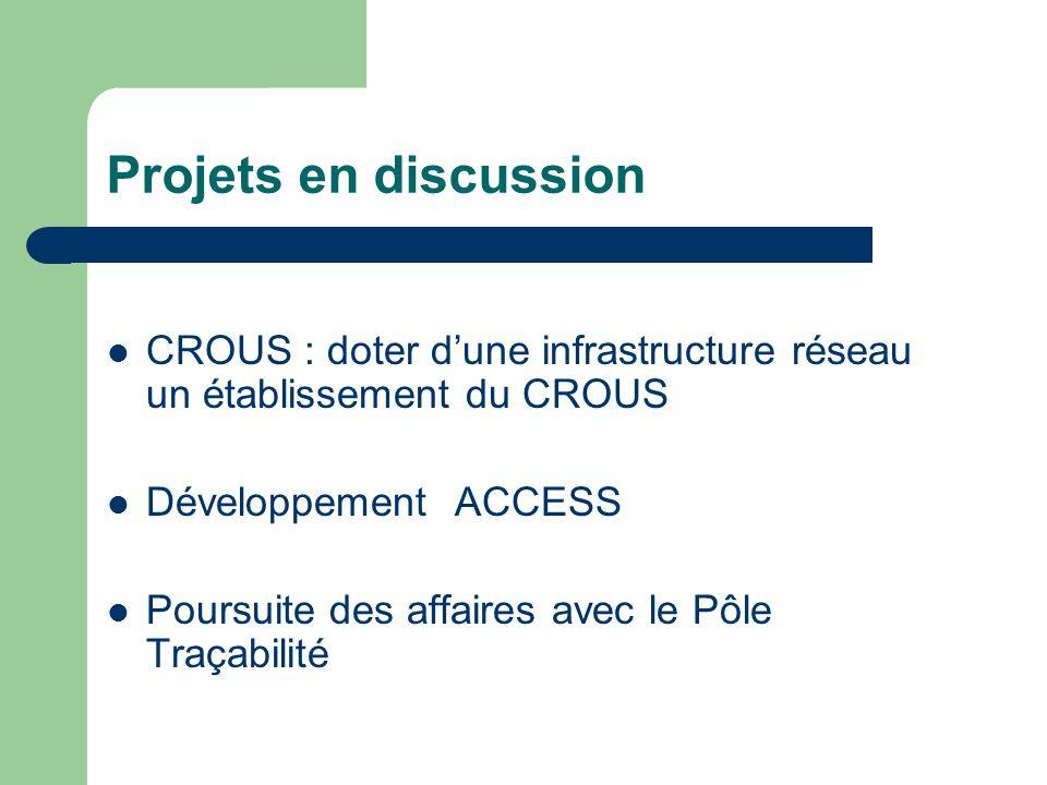 Projets en discussion CROUS : doter d'une infrastructure réseau un établissement du CROUS. Développement ACCESS.