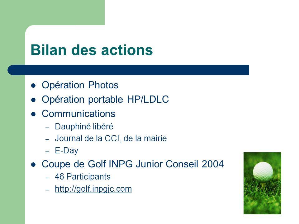 Bilan des actions Opération Photos Opération portable HP/LDLC