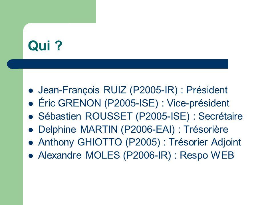 Qui Jean-François RUIZ (P2005-IR) : Président
