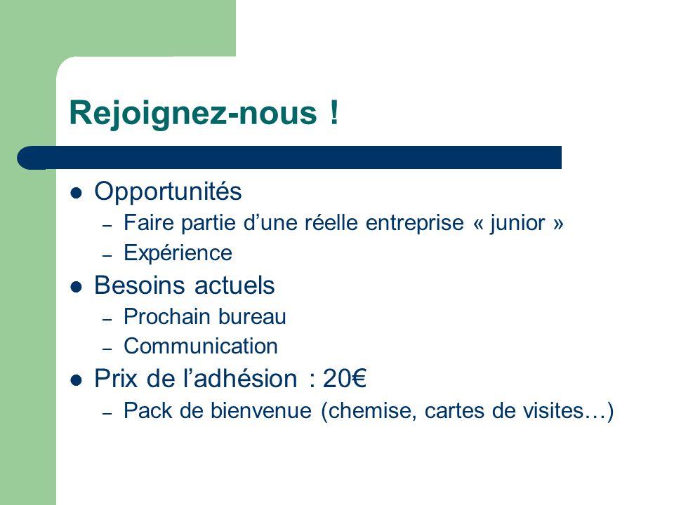 Rejoignez-nous ! Opportunités Besoins actuels Prix de l'adhésion : 20€
