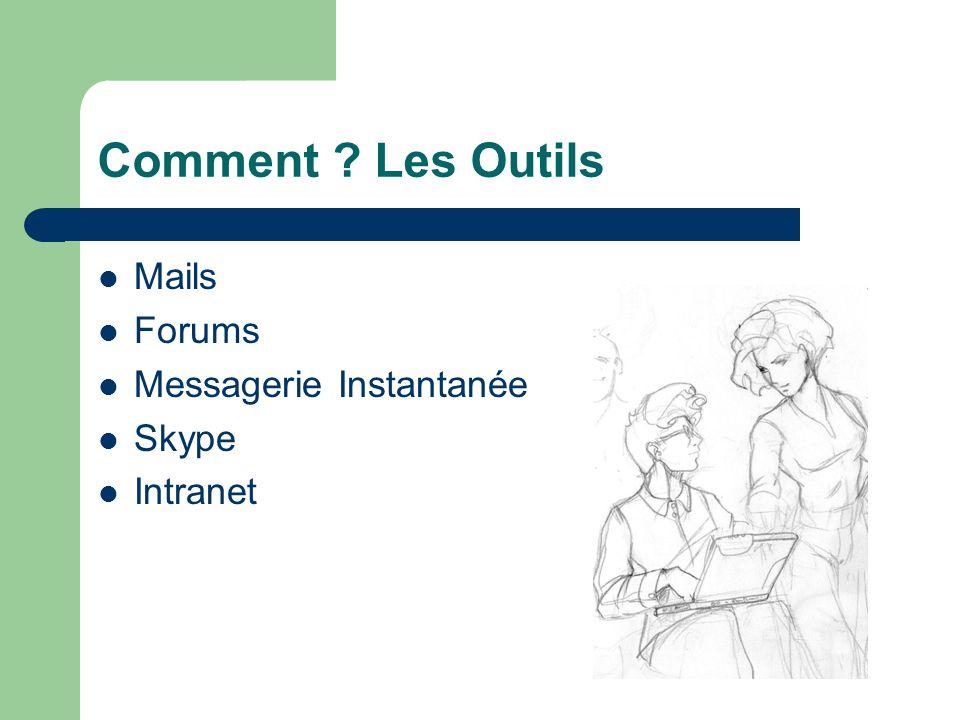 Comment Les Outils Mails Forums Messagerie Instantanée Skype