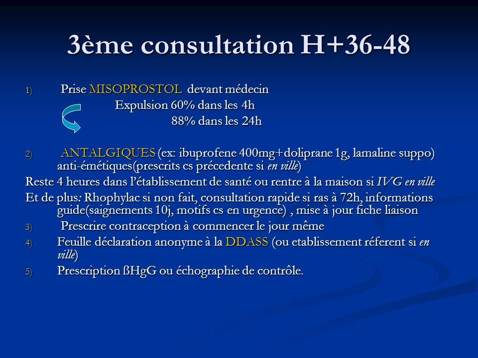 3ème consultation H+36-48 Prise MISOPROSTOL devant médecin