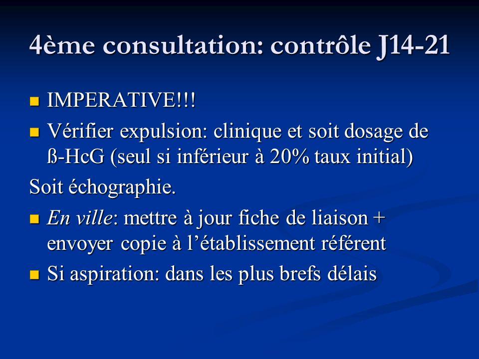 4ème consultation: contrôle J14-21