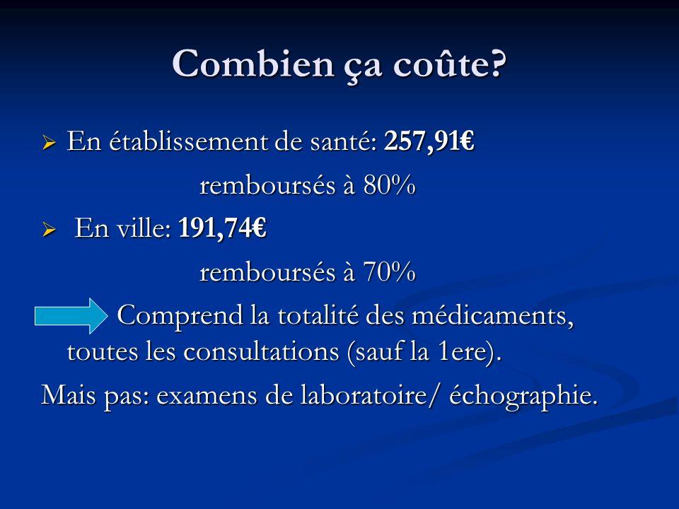 Combien ça coûte En établissement de santé: 257,91€ remboursés à 80%