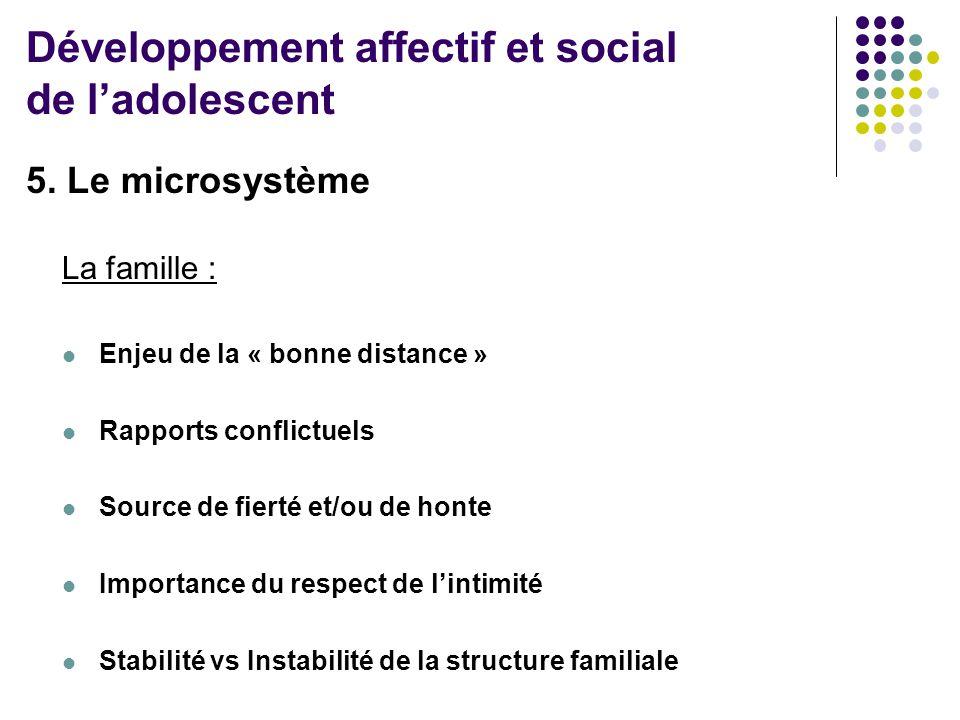 Développement affectif et social de l'adolescent