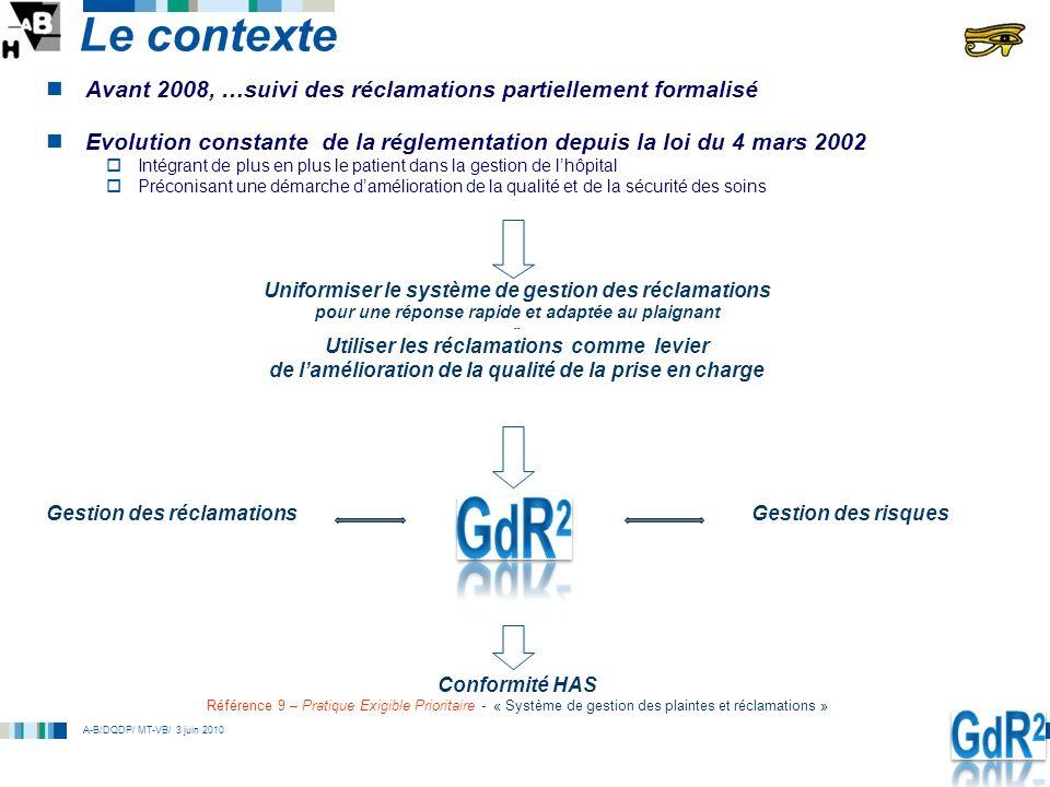 Le contexteAvant 2008, …suivi des réclamations partiellement formalisé. Evolution constante de la réglementation depuis la loi du 4 mars 2002.