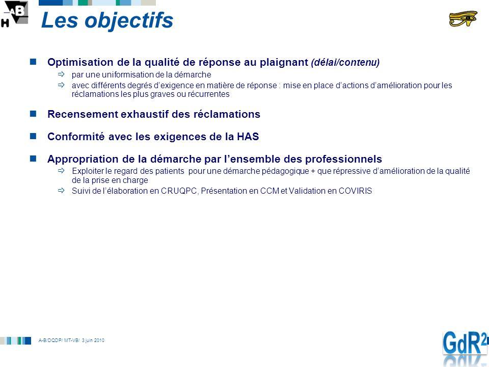 Les objectifs Optimisation de la qualité de réponse au plaignant (délai/contenu) par une uniformisation de la démarche.