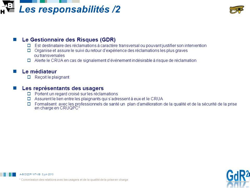 Les responsabilités /2 Le Gestionnaire des Risques (GDR) Le médiateur