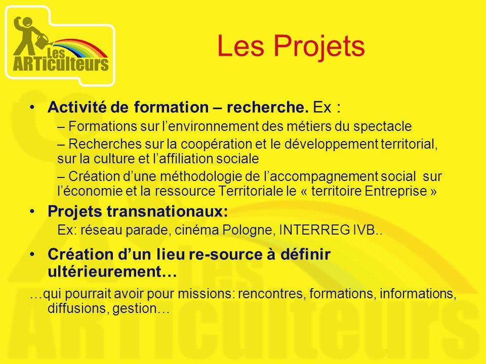 Les Projets Activité de formation – recherche. Ex :