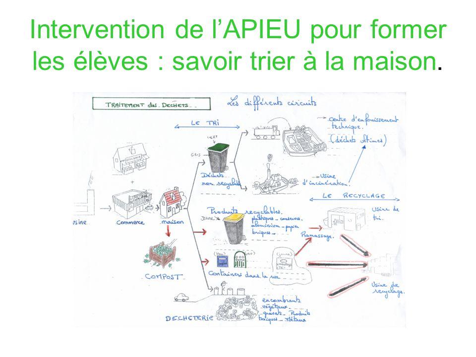 Intervention de l'APIEU pour former les élèves : savoir trier à la maison.