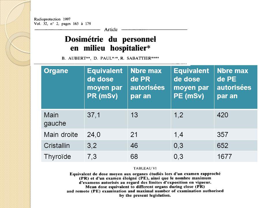 Organe Equivalent de dose moyen par PR (mSv) Nbre max de PR autorisées par an. Equivalent de dose moyen par PE (mSv)