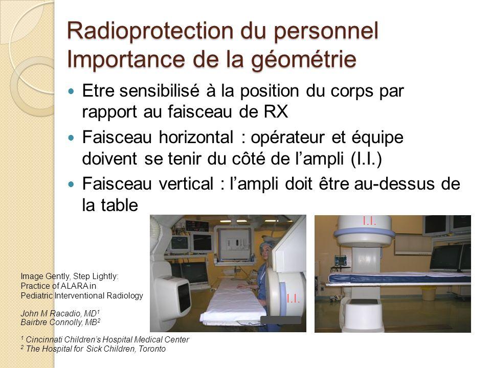 Radioprotection du personnel Importance de la géométrie