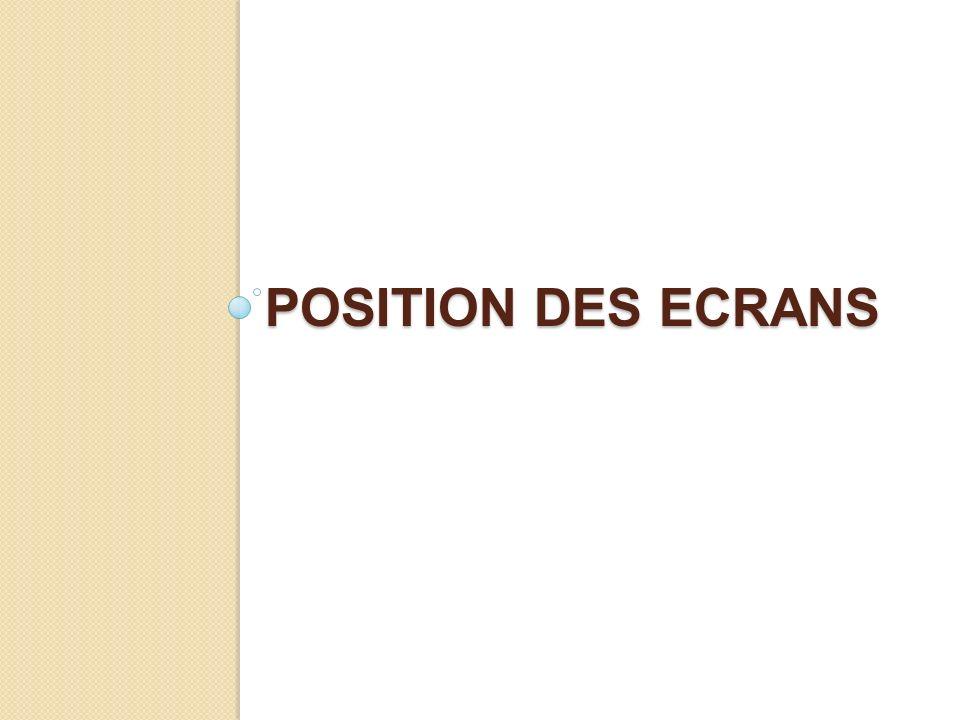 position Des ecrans