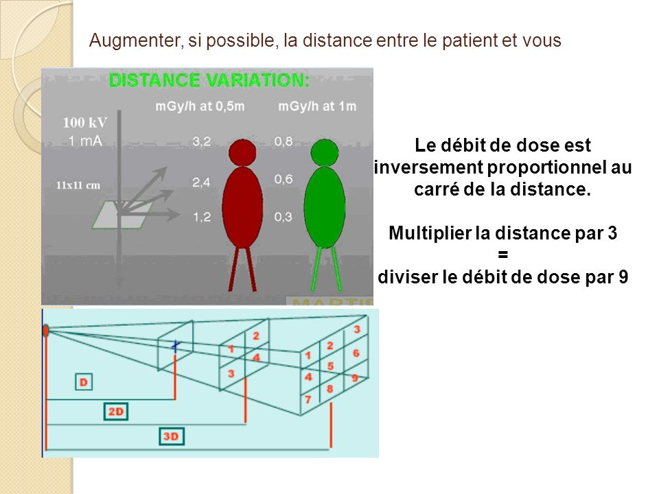 Augmenter, si possible, la distance entre le patient et vous