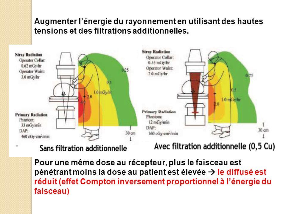 Augmenter l'énergie du rayonnement en utilisant des hautes tensions et des filtrations additionnelles.