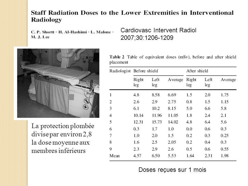 Cardiovasc Intervent Radiol 2007;30:1206-1209