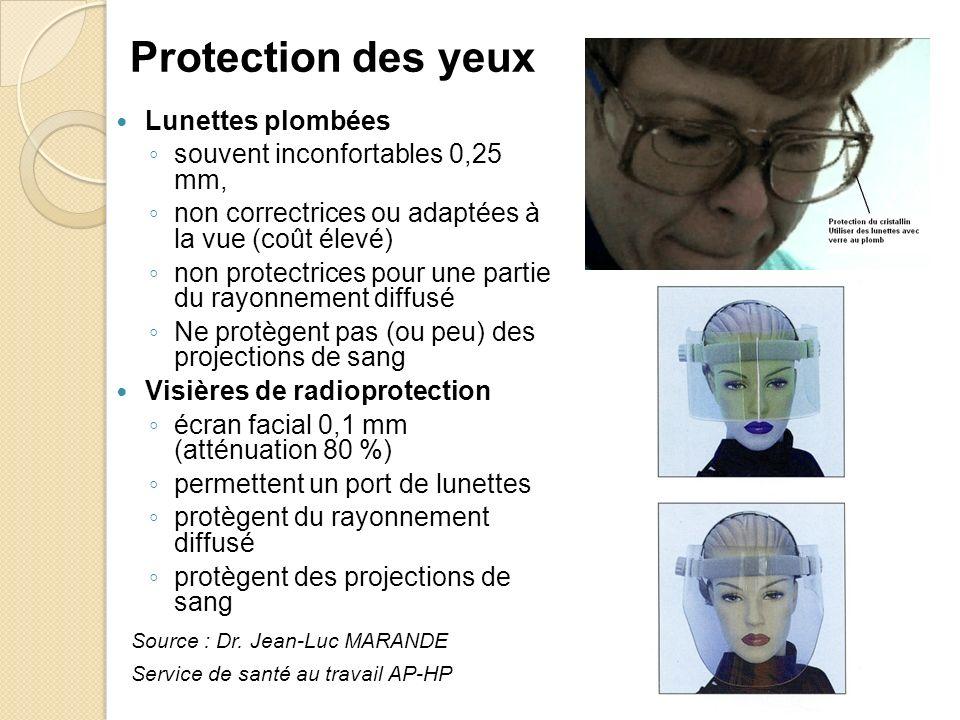 Protection des yeux Lunettes plombées souvent inconfortables 0,25 mm,